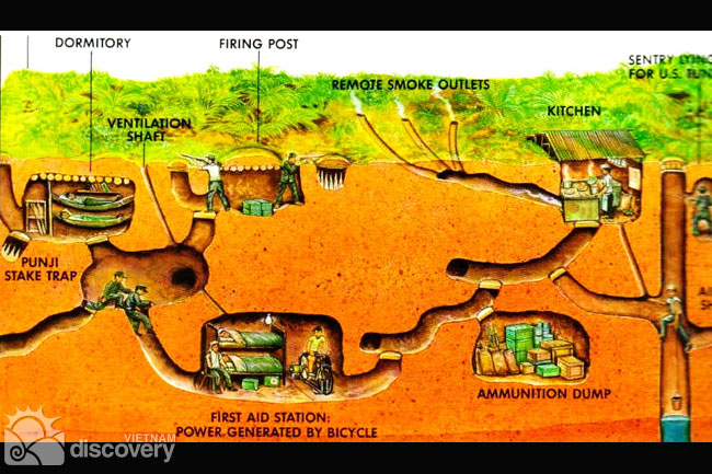 The design of the tunnels. Image from Vietnam Discovery.